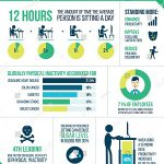 the-sitting-disease-infographic